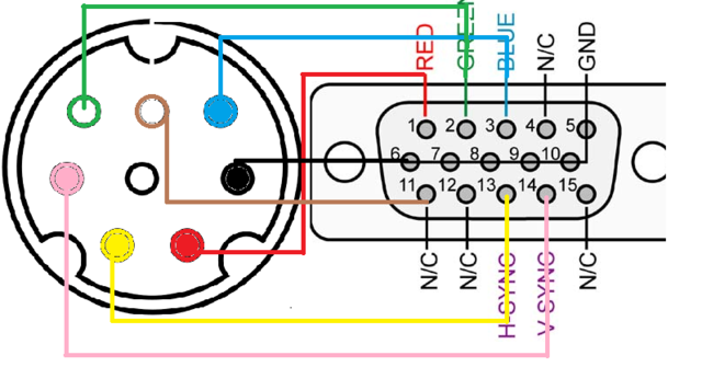 how to make subnautica use my gpu
